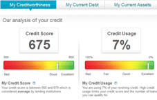 credit sesame credit score graphic
