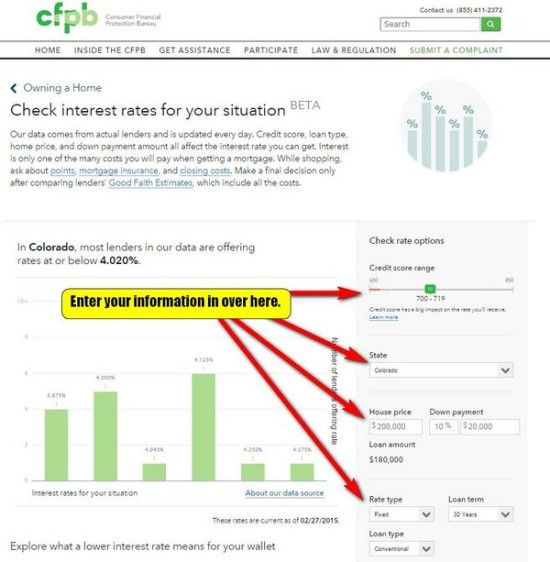 cfpb mortgage interest rates website from government