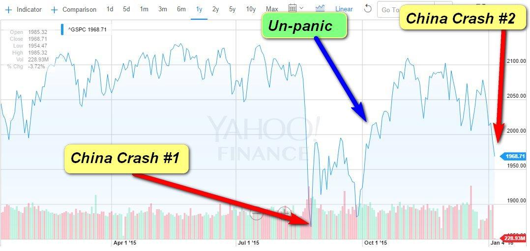 china crash number 2