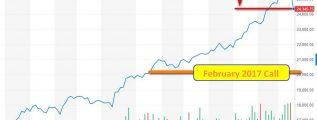 2018 crash stock market