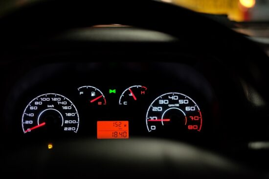 leading indicator dashboard